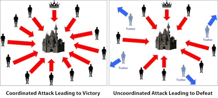 Attack Leading Defeat & Victory